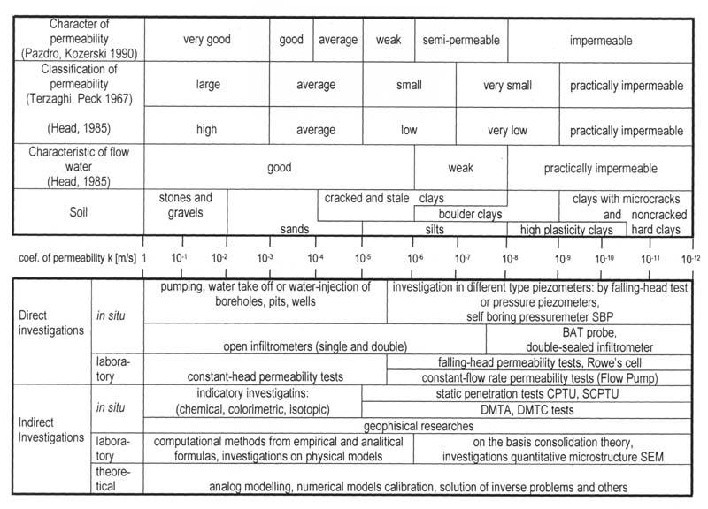 EJPAU 2005. Sobolewski M. VARIOUS METHODS OF THE MEASUREMENT OF ...