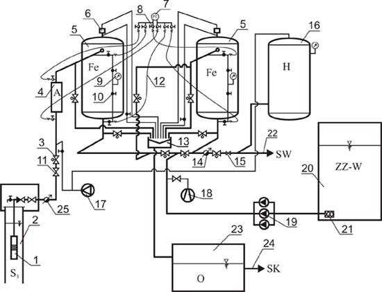 ejpau 2006  kalenik m    morawski d    sta u0144ko g  experimental investigation of hydraulic